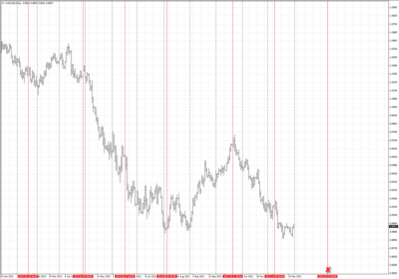 fact time pivot w1 audusd 3.01.13.jpg